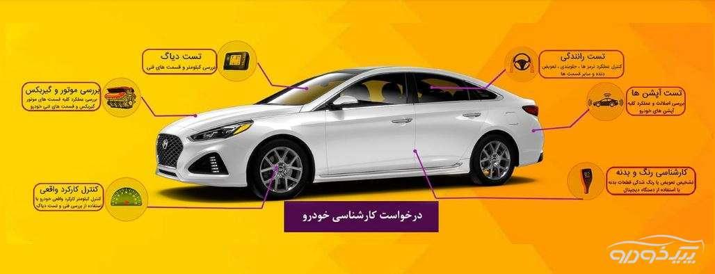 کارشناسی خودرو در فرخشهر